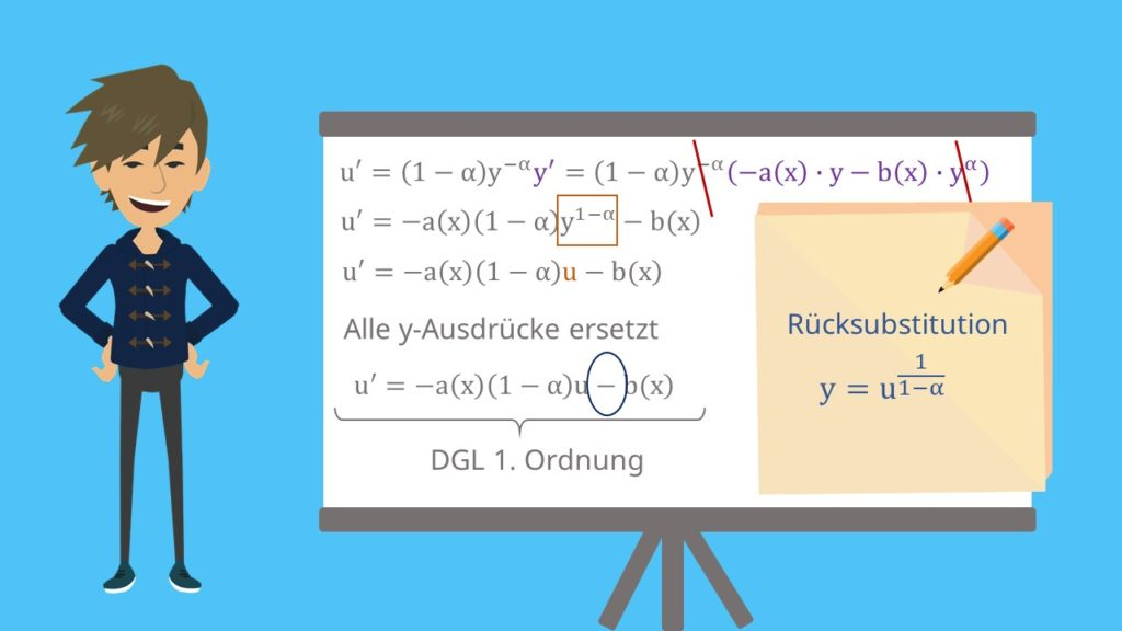 Bernoulli DGL: Rücksubstitution