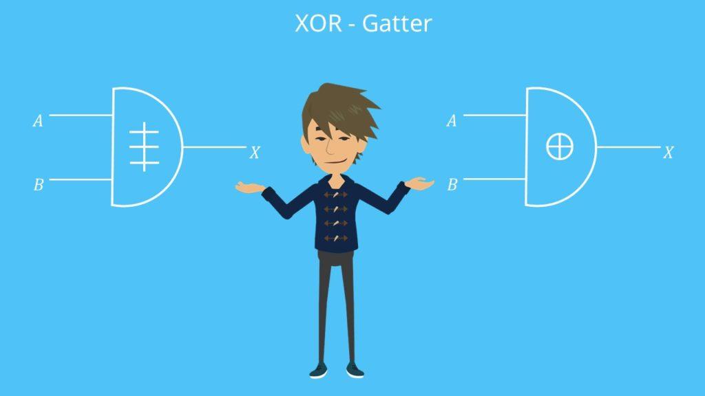 XOR-Gatter