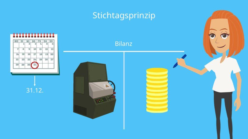 Stichtagsprinzip, Stichtagsprinzip Beispiel