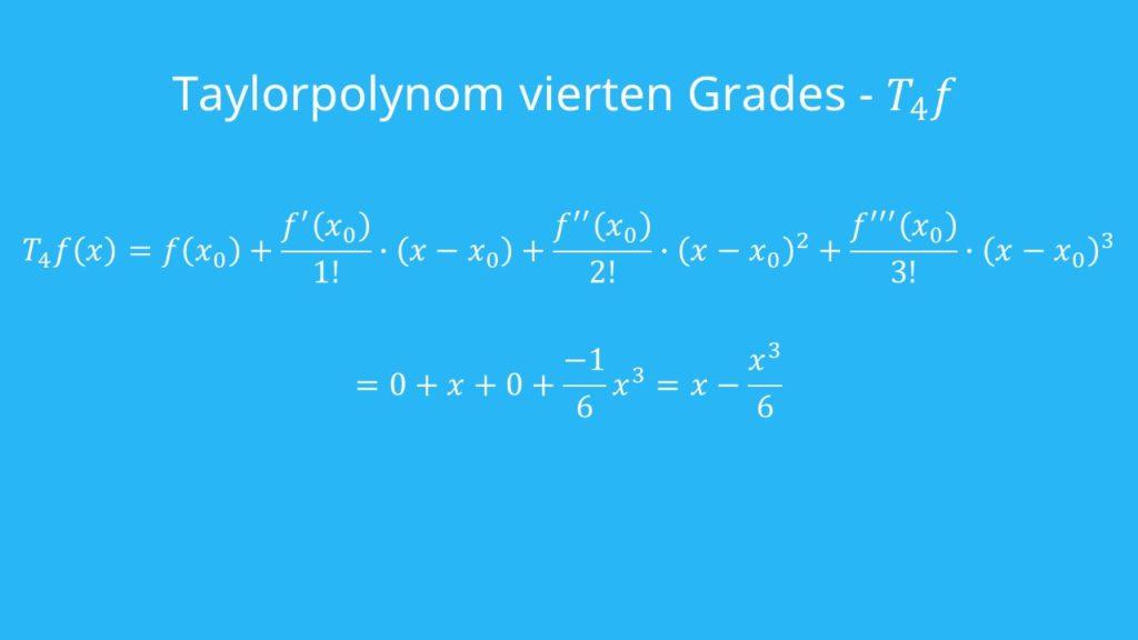 Taylorpolynom vierten Grades der Sinusfunktion