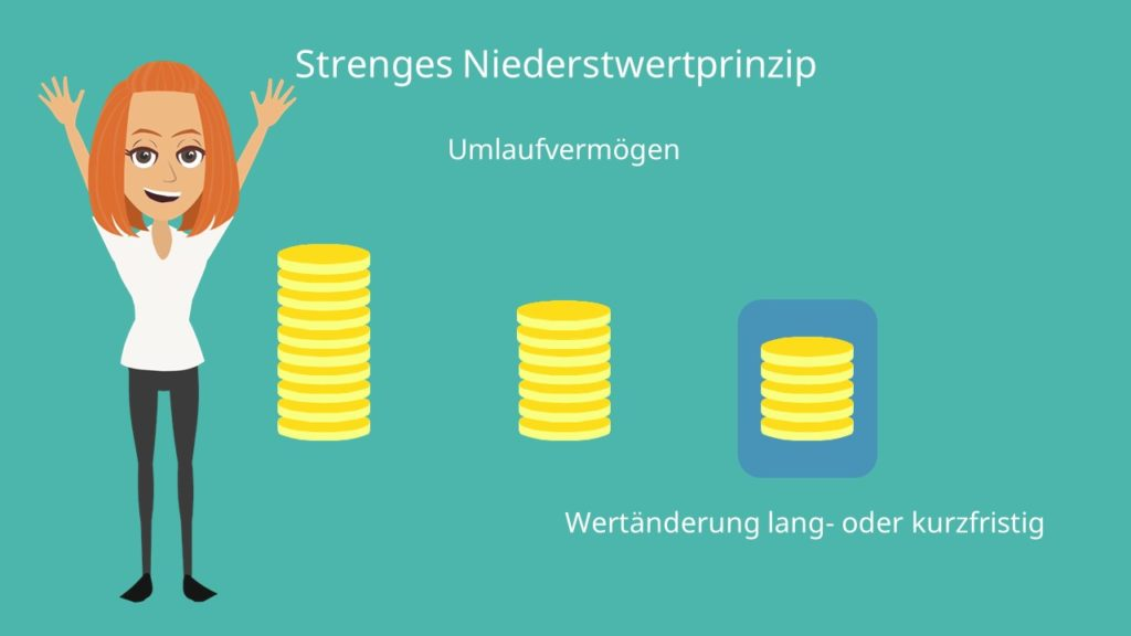strenges Niederstwertprinzip Definition_SEO