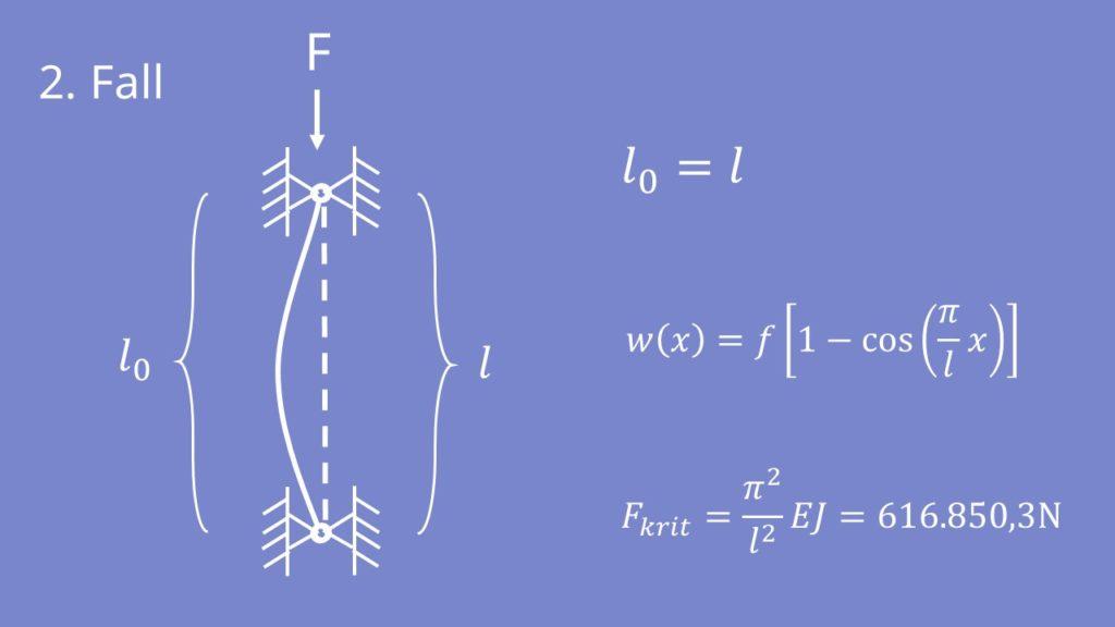 2. Eulersche Knickfall Formel