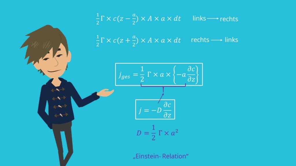 Einstein Relation, Albert Einstein, Ficksche Gesetze, Diffusion, Diffusionsgesetzte, Teilchenstromdichte, Teilchen, Diffusionskonstante
