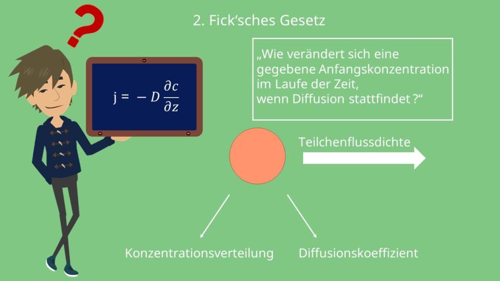 Ficksche Gesetze, 2. Ficksches Gesetz, Teilchenstromdichte, Konzentrationsverteilung, Diffusionskoeffizient, Diffusion, Teilchenflussdichte, Diffusionsgesetz