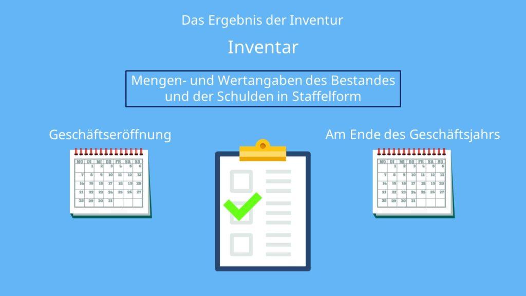 Inventur, Inventar, Inventur und Inventar, Inventurverfahren, Inventur Definition, Inventurmethode