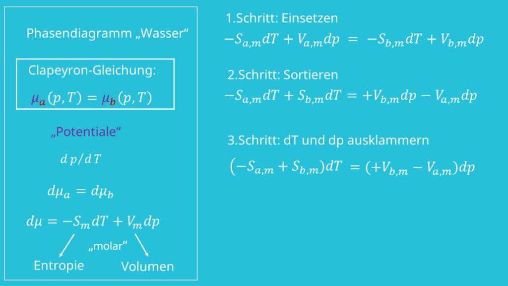 Phasendiagramm, Phasendiagramm Wasser, Entropie, Volumen, Thermodynamik, Clausius Clapeyron Gleichung, Clausius Clapeyron
