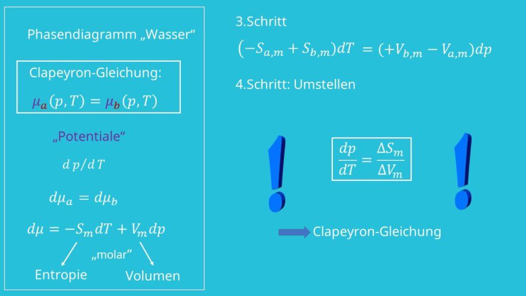 Clapeyron-Gleichung, Clausius-Clapeyron-Gleichung