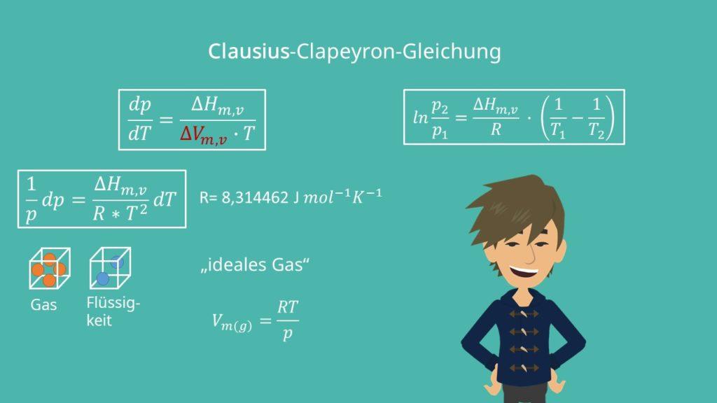 Clausius Clapeyron, Clausius Clapeyron Gleichung, Entropie, Enthalpie, ideales Gas, Volumen, Thermodynamik, Phasendiagramm, Gaskonstante, Flüssigkeit, Differenz