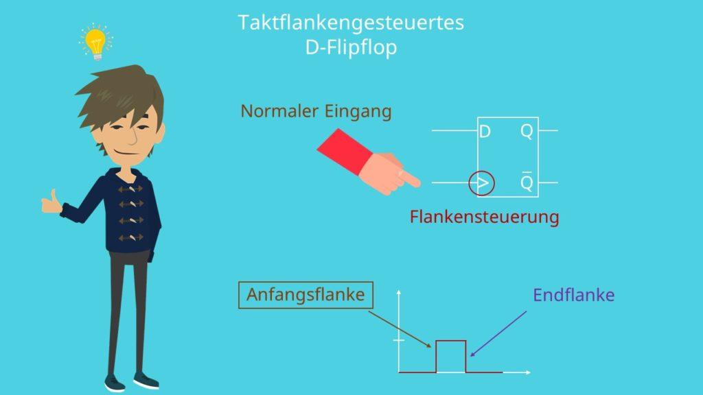 D-Flipflop, D-Flipflop Schaltung