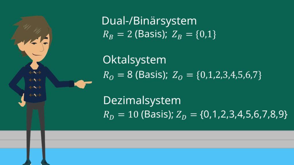 Dezimal-. Oktal- und Binärsystem