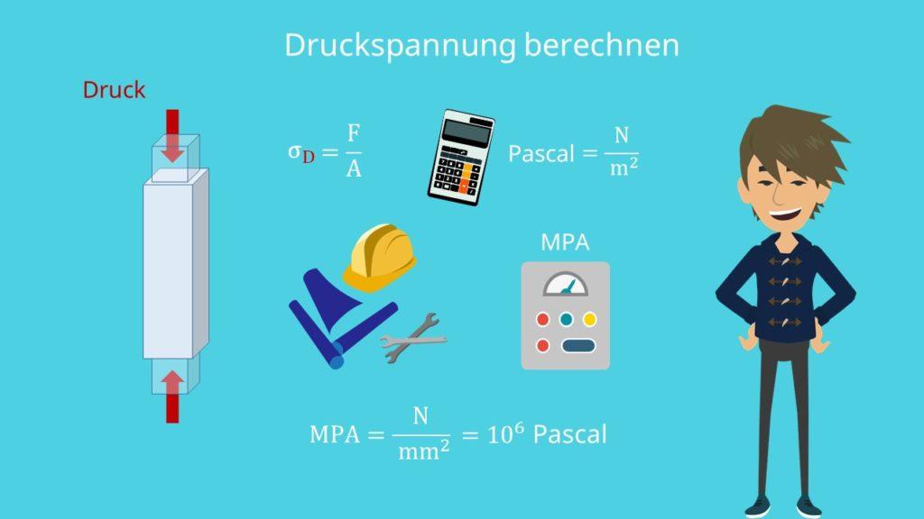 Druckspannung Formel, Druckspannung Definition