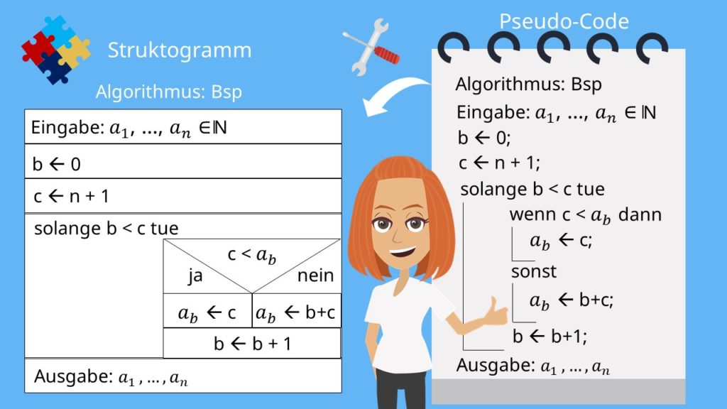 C Struktogramm