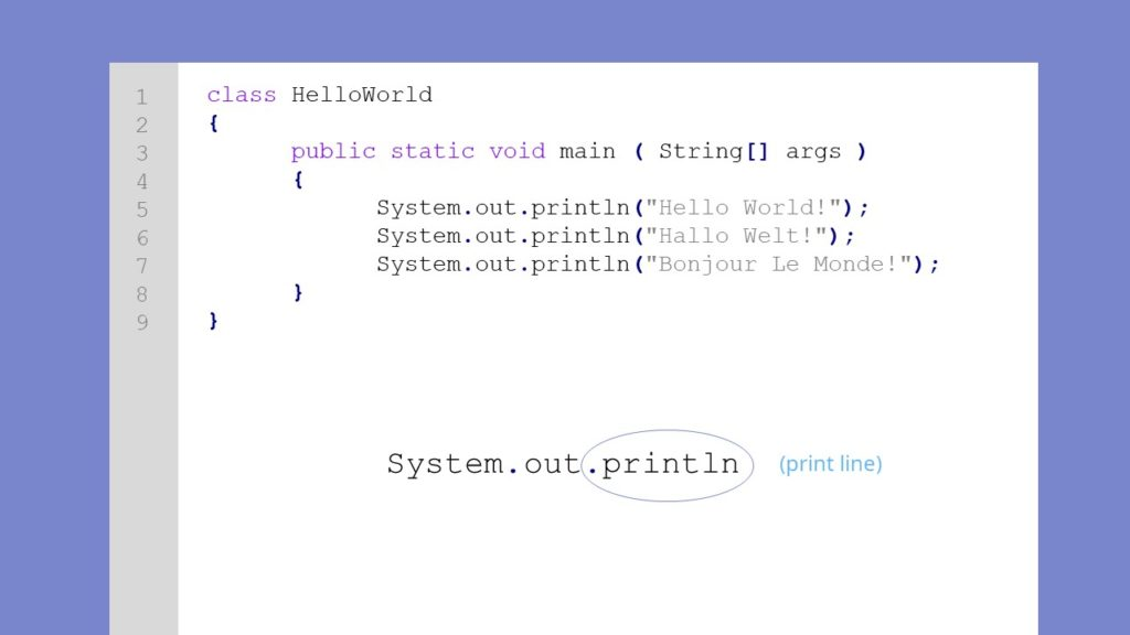 Java Grundlagen
