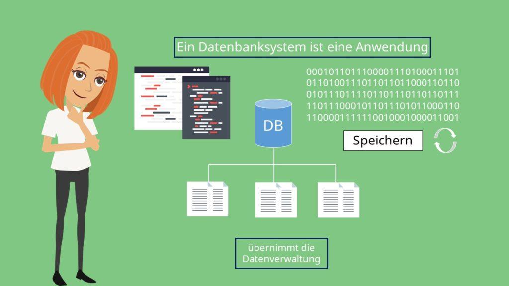 Aufbau Eines Datenbanksystems
