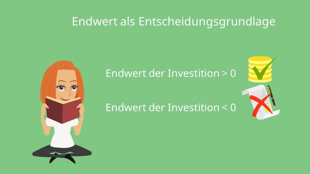 Endwert der Investition, Endwertmethode