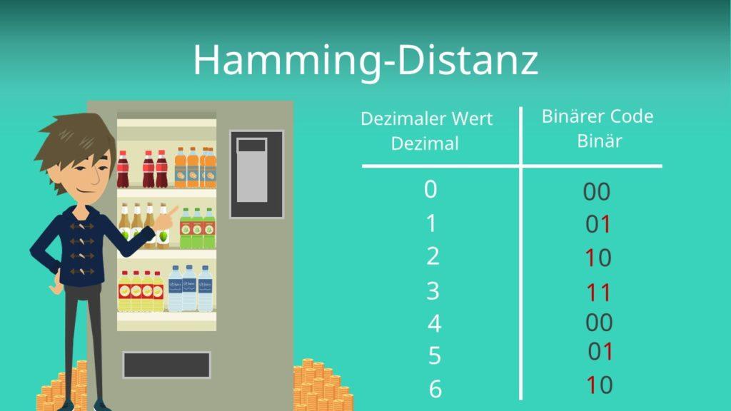 Hamming-Distanz