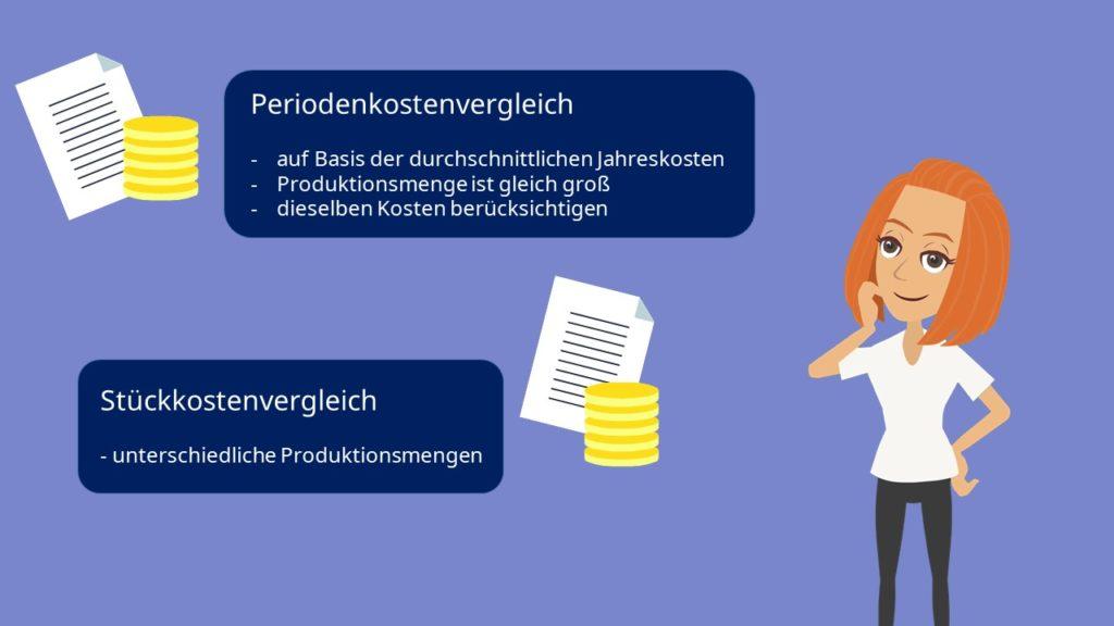 Kostenvergleichsrechnung, Periodenkostenvergleich, Stückkostenvergleich