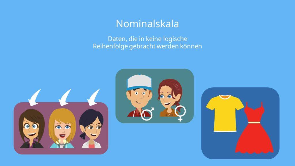 Nominal skalierte Daten