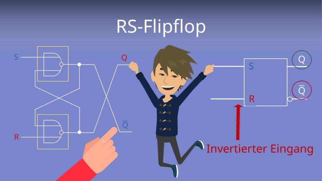 RS-Flipflop