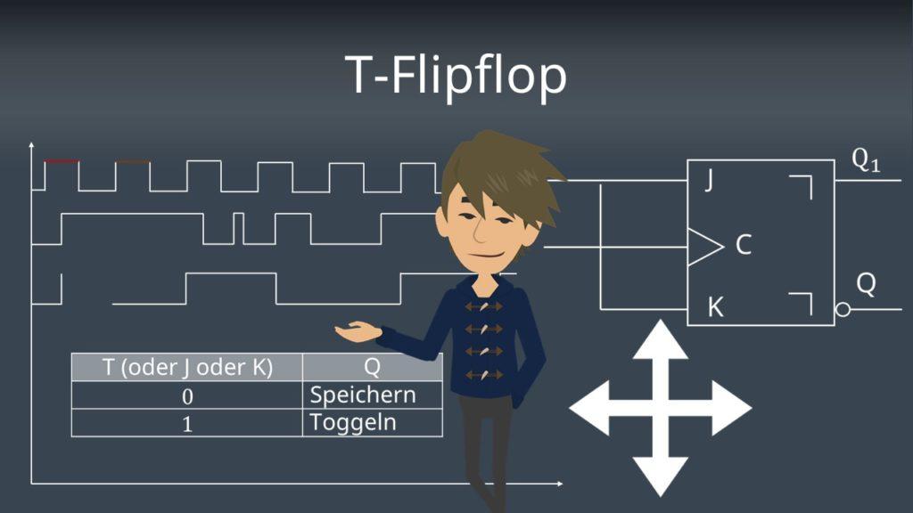 T-Flipflop