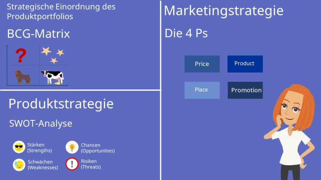 Produktportfolio, Produktstrategie, BCG-Matrix, SWOT-Analyse, 4 Ps, Marketingstrategie