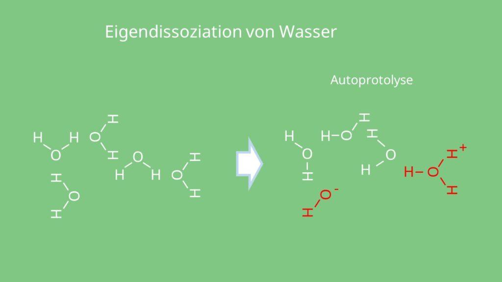 Eigendissoziation, Autoprotolyse, Wasser, Ampholyt, Säure, Base, Wasserstoff