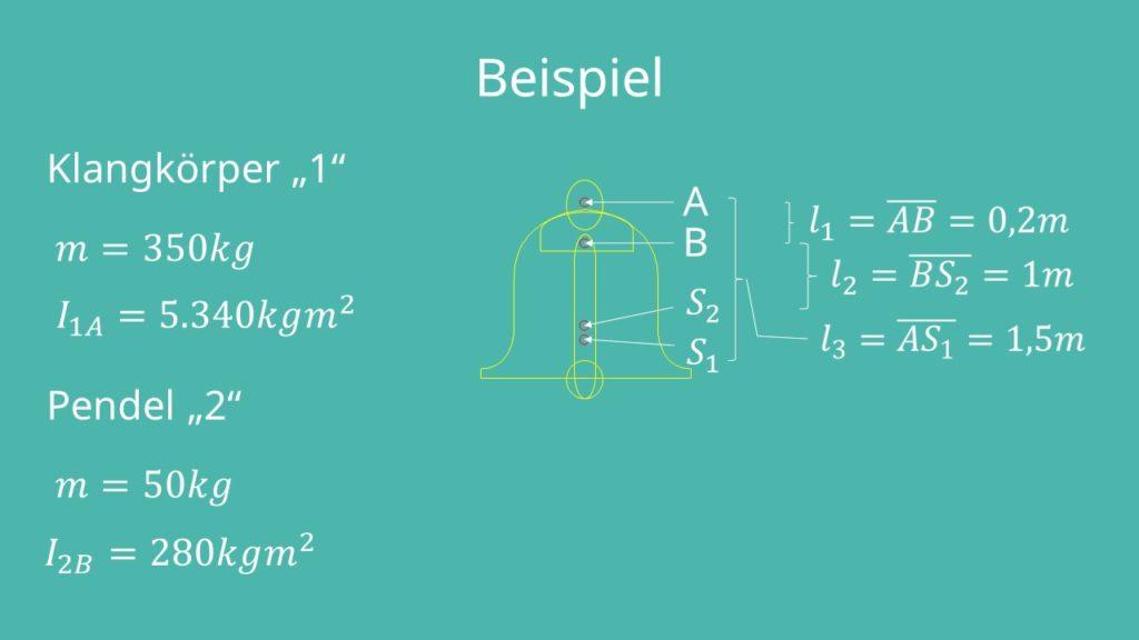 Langrange Gleichung einer Glocke aufstellen
