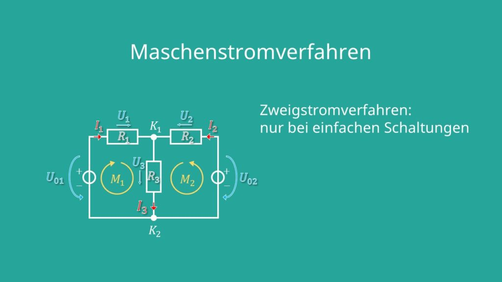 Maschenstromverfahren