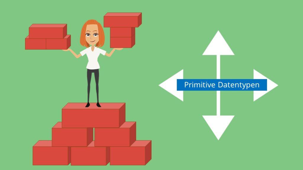 Strukturierte Datentypen, primitive Datentypen