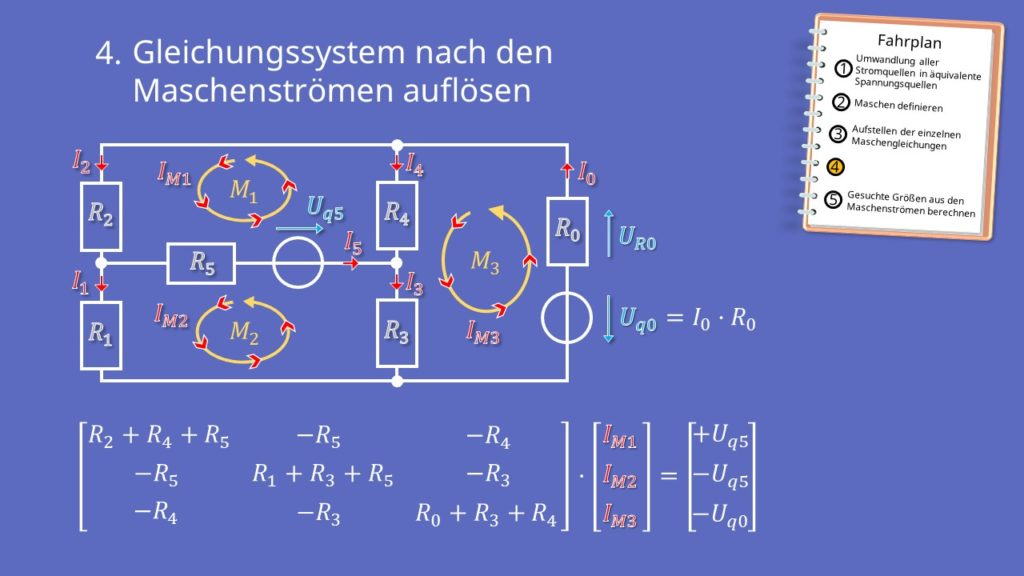 Maschenstromverfahren, Netzwerkanalyse, Maschen, Knoten, Matrix, Maschengleichung