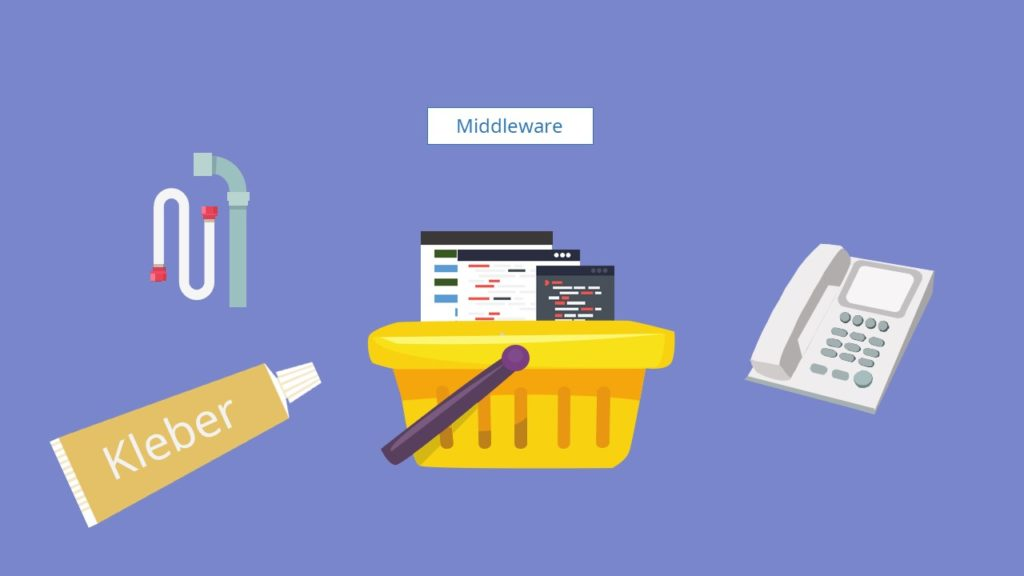 GUI, Middleware