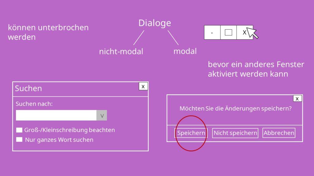 GUI, GUI-Elemente