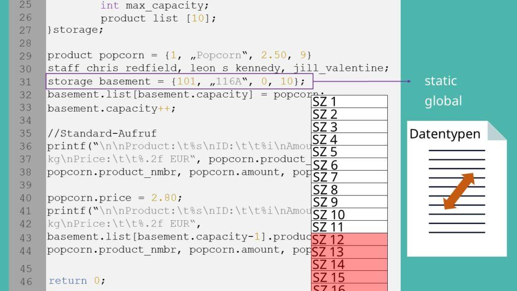 Strukturierte Datentypen