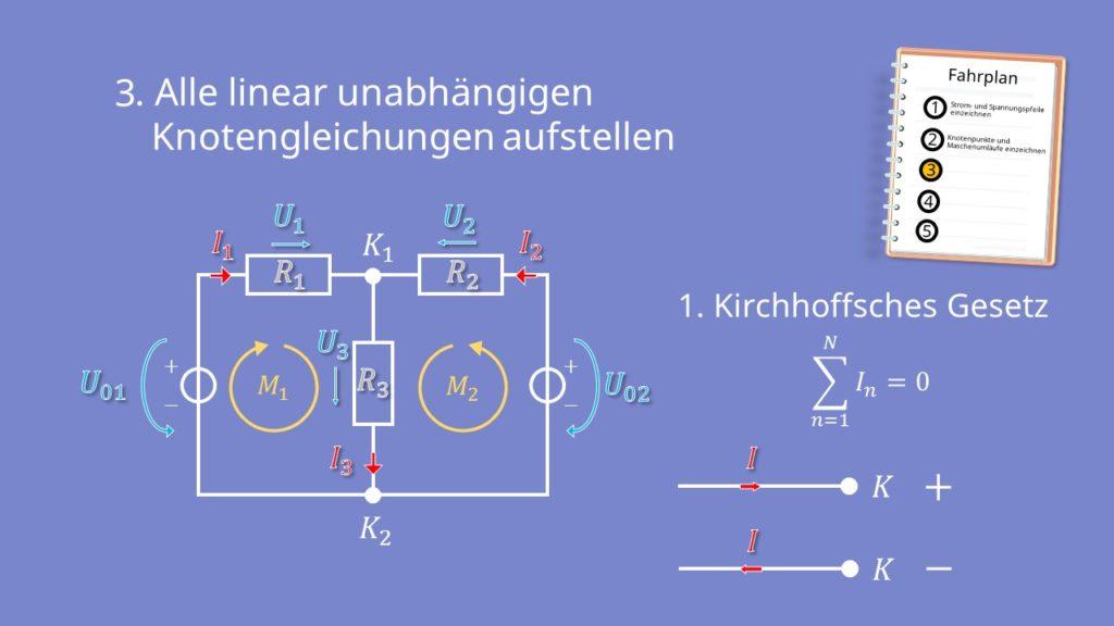 Zweigstromverfahren, Zweigstromanalyse