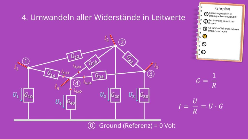 Knotenpotentialverfahren, Leitwert, Knotengleichung, Widerstandsnetzwerk