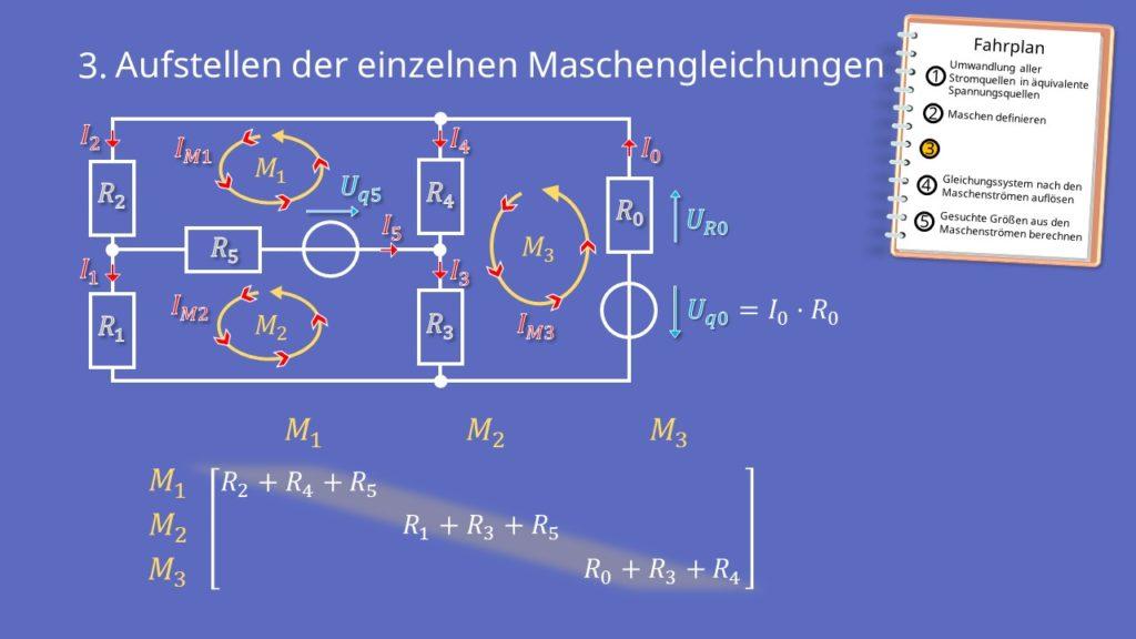Maschenstromverfahren, Netzwerkanalyse, Maschen, Knoten, Matrix, lineares Gleichungssystem