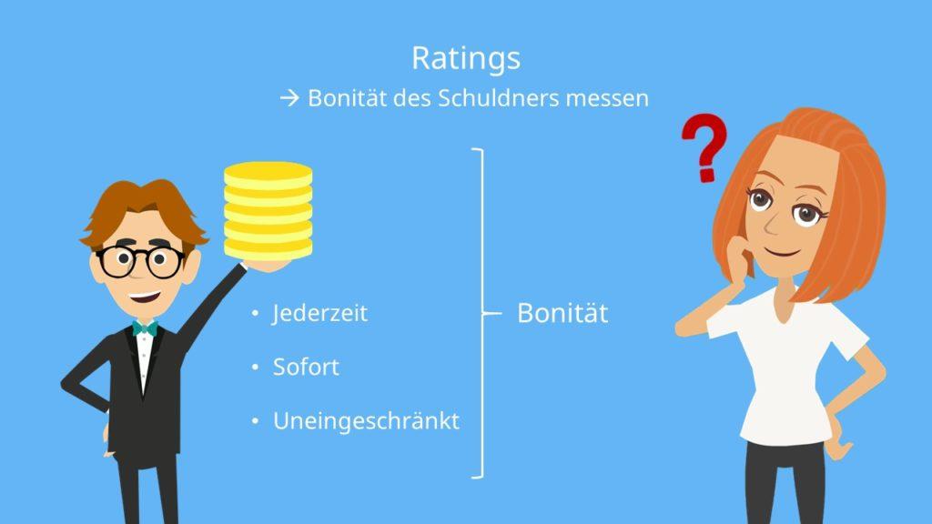 Bonität  Kreditvergabe  Ratings