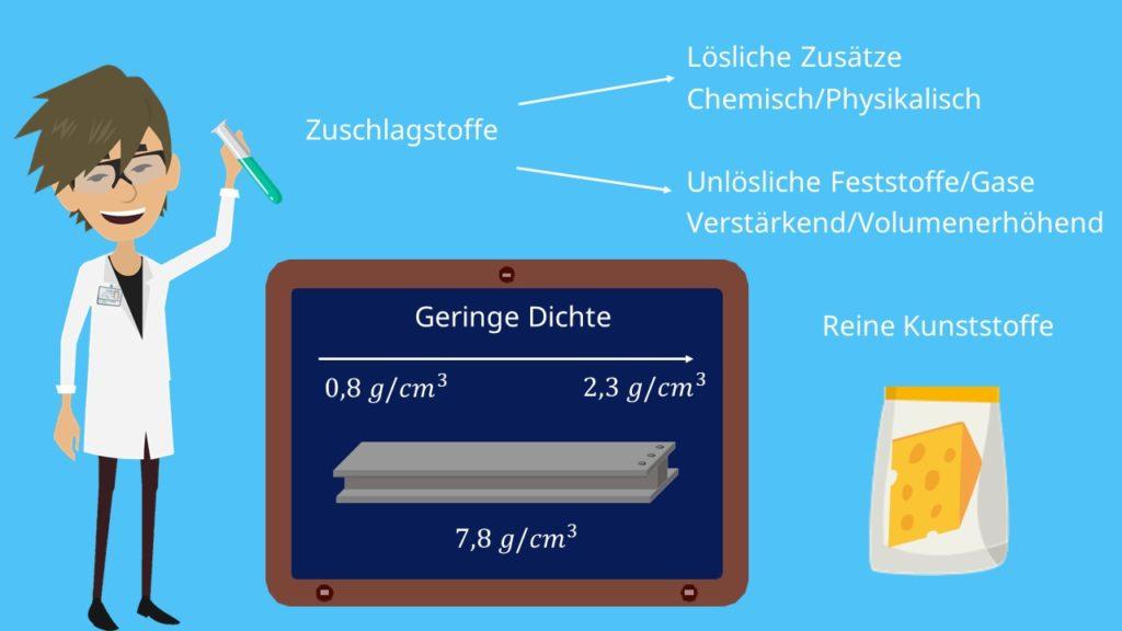 Kunststofftechnik Thermoplaste Elastomere Duroplaste Zuschlagstoffe viskoelastisch