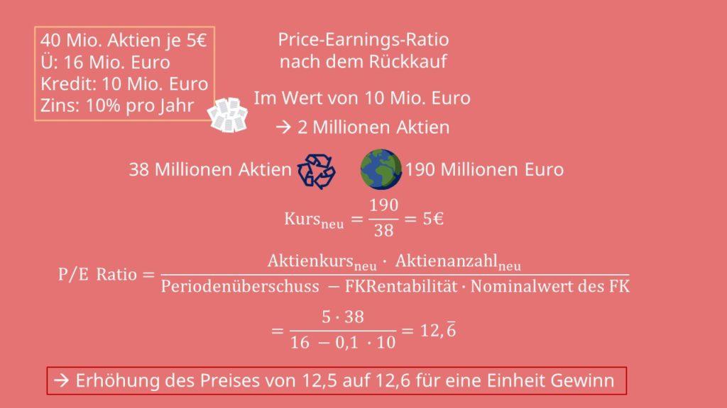 Preiserhöhung  Aktienrückkauf