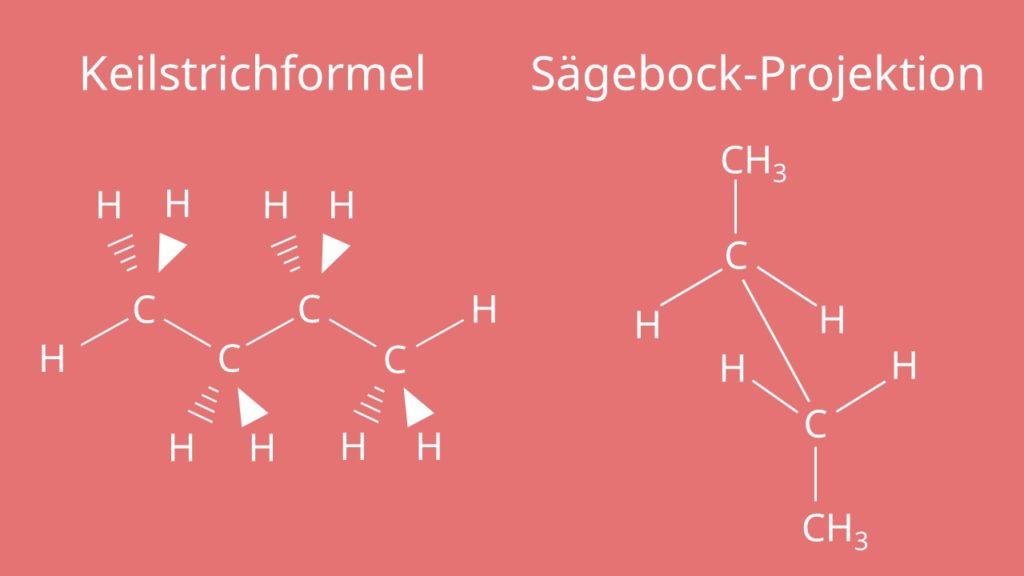 Keilstrichformel Sägebock-Projektion
