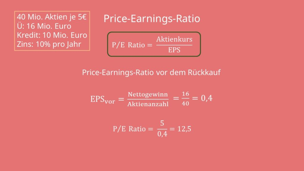 Price-Earnings-Ratio
