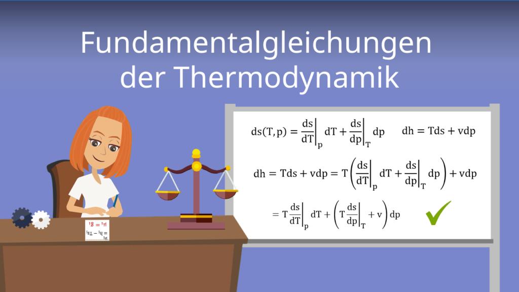 Fundamentalgleichungen der Thermodynamik