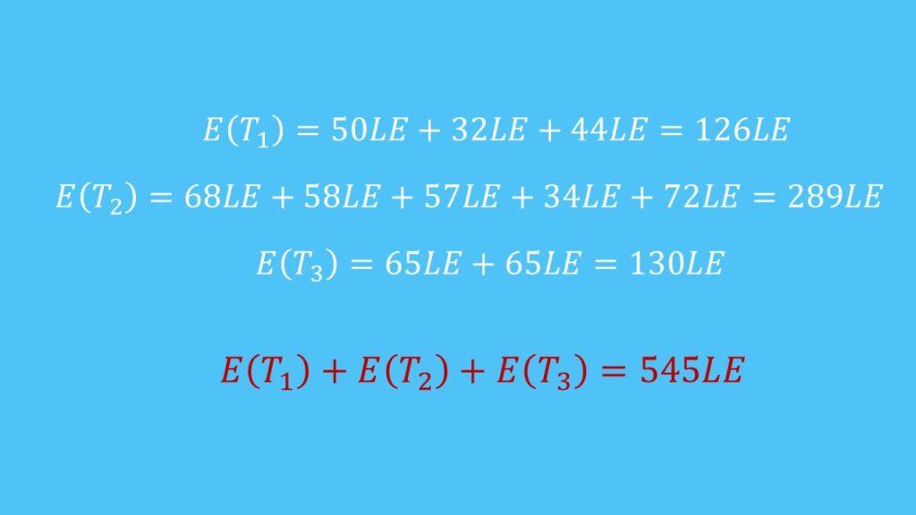 Gesamtlänge Berechnung  Sweep-Verfahren