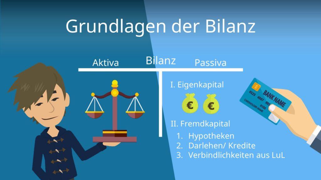 Grundlagen der Bilanz