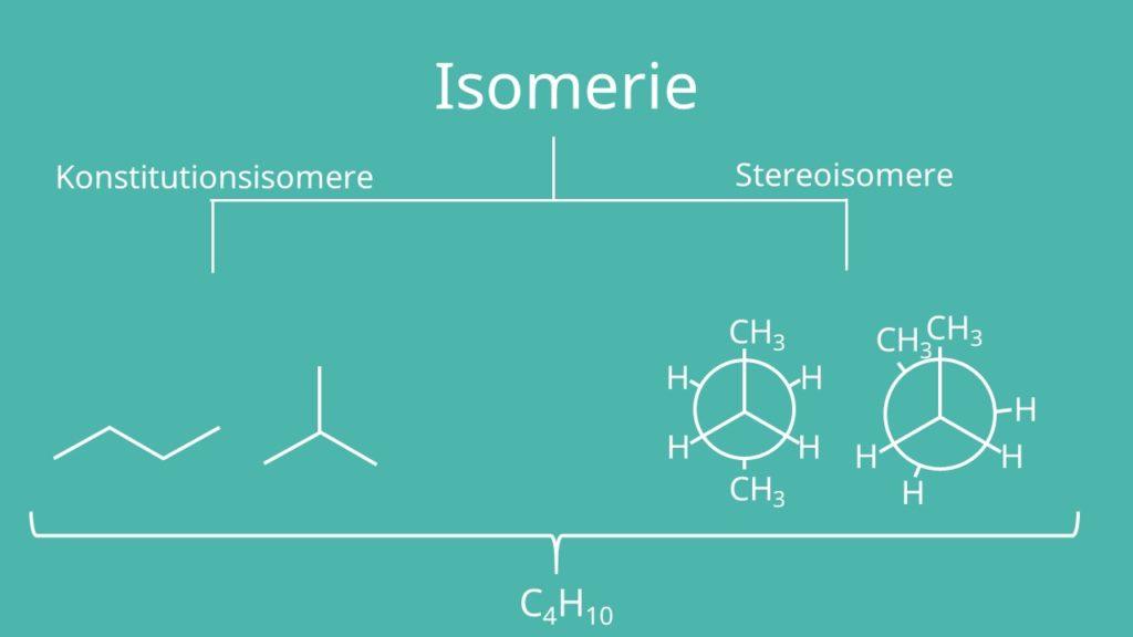 Isomerie