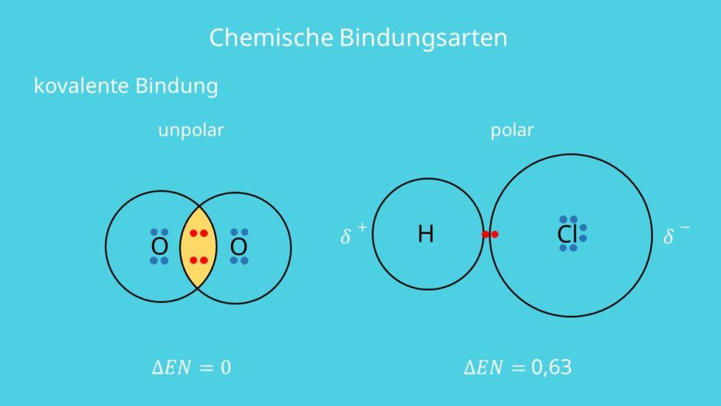 Kovalente Bindung