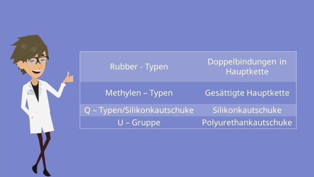 Kunststofftechnik Verfahren Polymere
