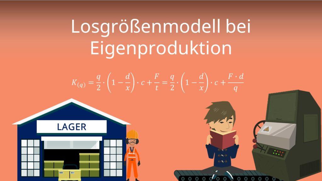 Losgrößenmodell bei Eigenproduktion