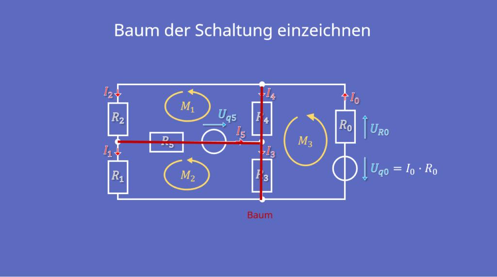Maschenstromverfahren, Netzwerkanalyse, Maschen, Knoten