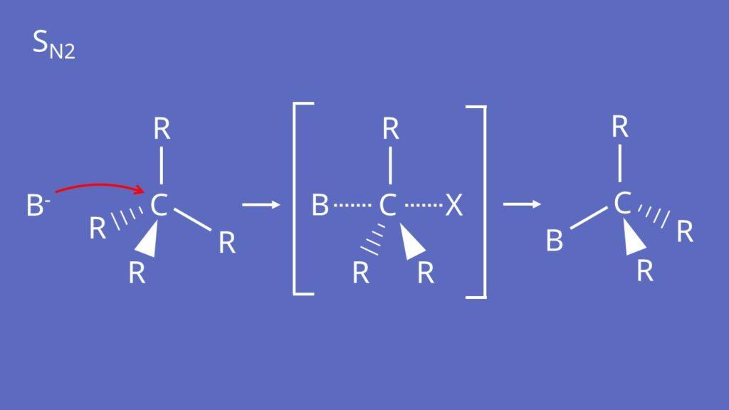 2N2-Mechanismus